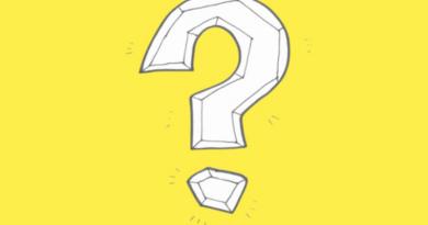 Hvordan stiller man et krystalklart spørgsmål?